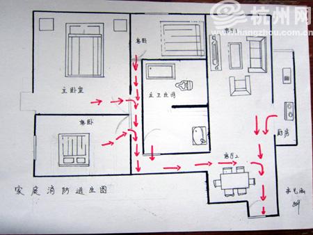 家庭疏散逃生图_余杭12万余户家庭绘制家庭疏散逃生图