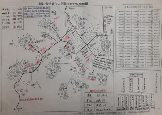 """建德市大学生村官的手绘""""民情地图"""""""