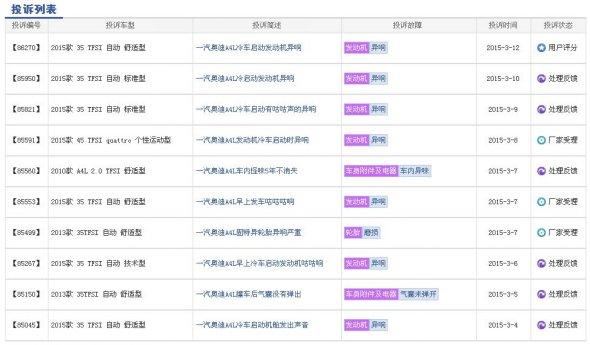 中国汽车质量网 一汽大众奥迪2015款a4l投诉页面
